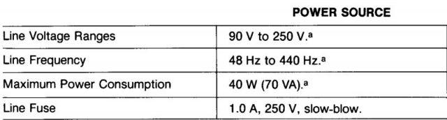 Tecktro2235 Power Source